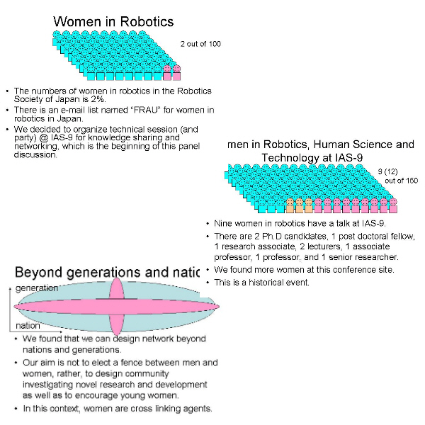 2006-03-08: Women in Robotics, Human Science and Society: Otake's Slide